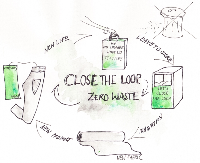 Close the loop - overview